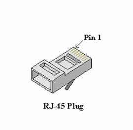 rj45 pin 1 over the air digital tv. Black Bedroom Furniture Sets. Home Design Ideas